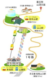 Cable lift map